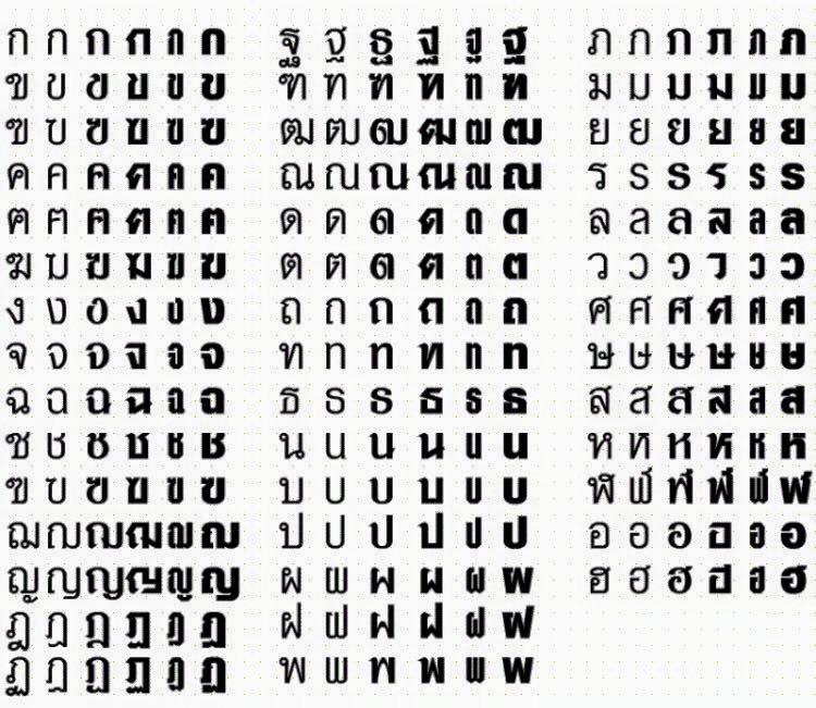 タイ文字フォント別