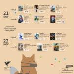 日本映画祭15作品@バンコク ハウスサムヤン!